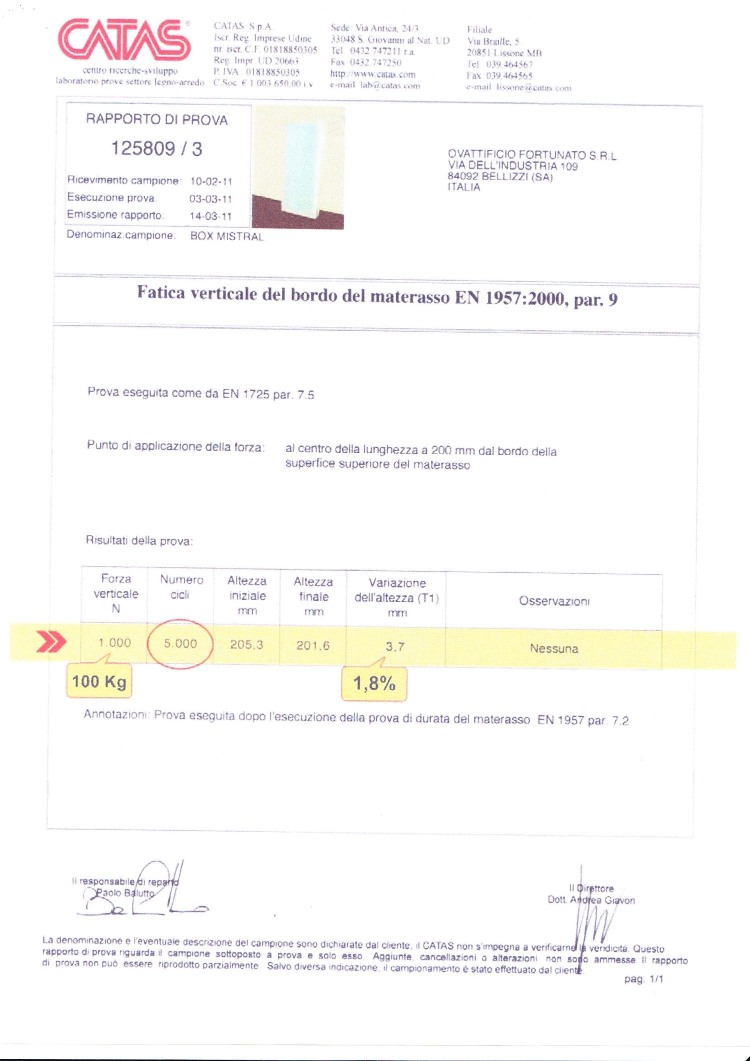 Certyfikat CATAS 2