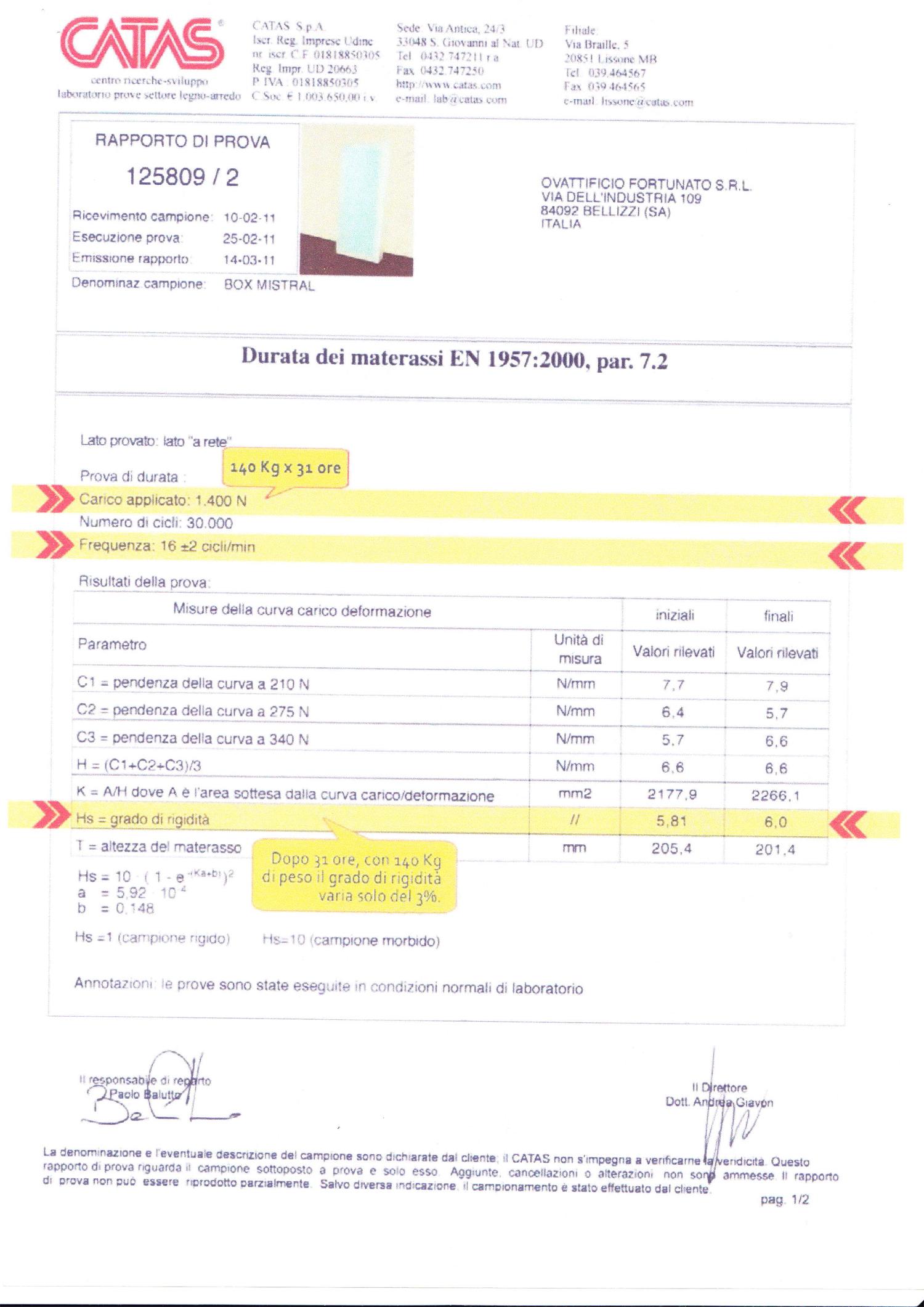 Certyfikat CATAS 3