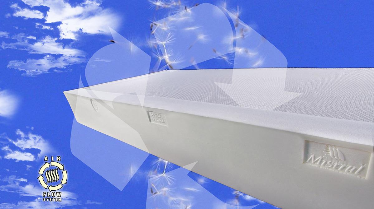 Między Materacem A Twoim Ciałem, Czyli Mistral Air Technology.